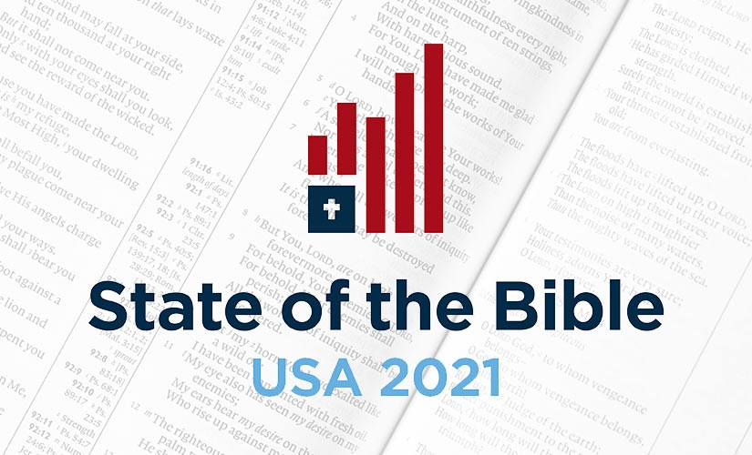 State of the Bible 2021