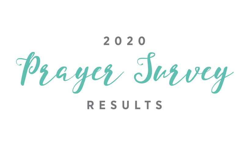 The Results are in! 2020 Prayer Survey